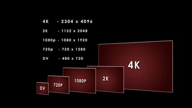 sharp 4k ekran
